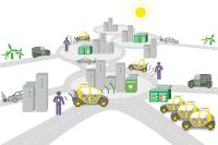 Emissionsfreies Gesamtsystem