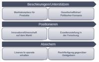 050614_1450_WieUnterneh1.png